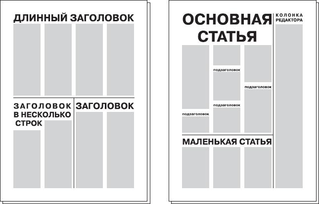 Модульная система верстки